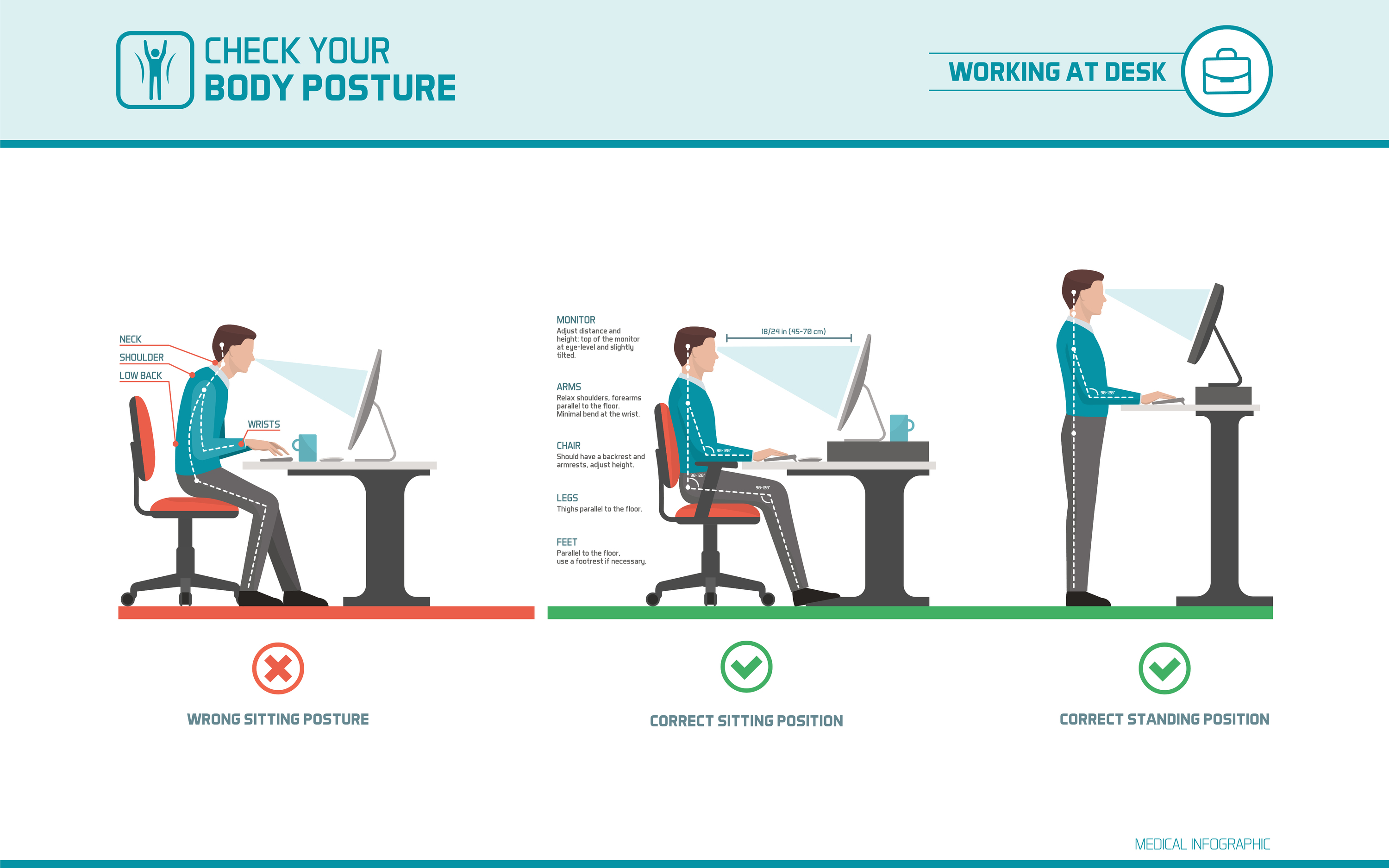 Correcting Desk Posture Can Make For A Happier Work Day
