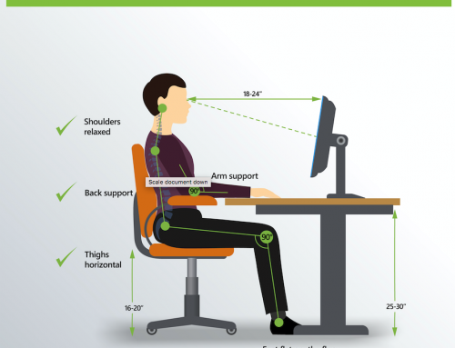 Good Posture – Are you Sure You Have it?