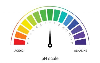 what is your pH Dr Kaster Fort Myers
