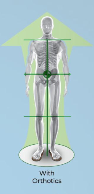 with foot leveler orthotics